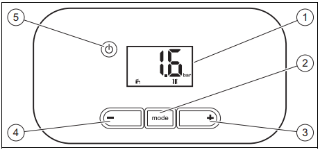AWB-Thermomaster-C-XV-bediening